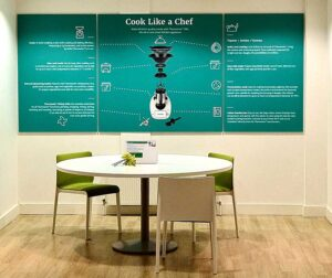Foamex printed boards for Cook Like A Chef by Bluedot Display
